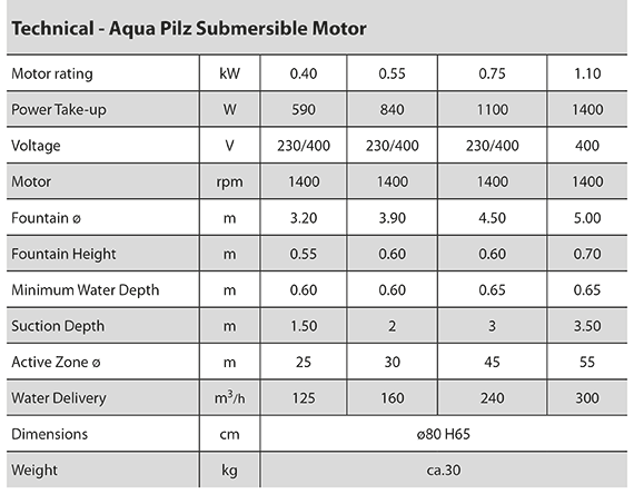 Aqua Plitz submerged technical info