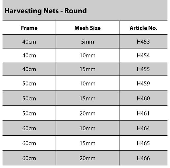 Round Dip Nets specification