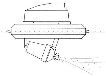 Turbo Jet Waste Water diagram